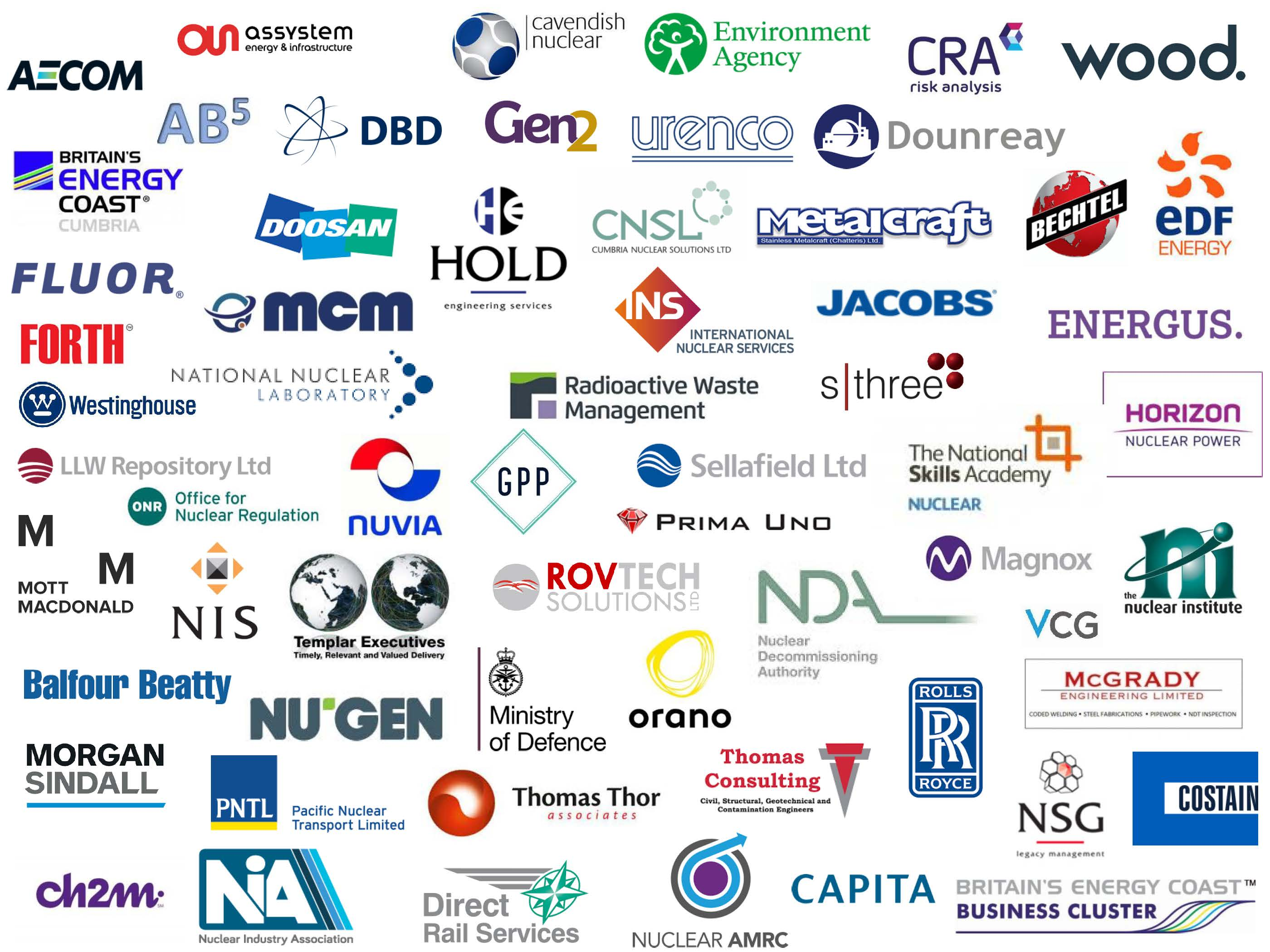 Industry Charter Signatories